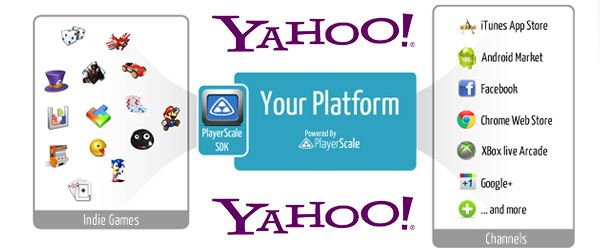 Yahoo-compra-Player-Scale