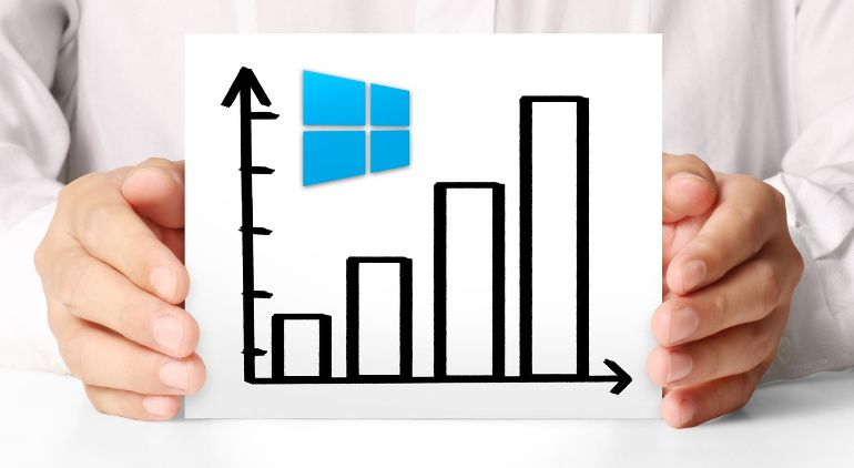 img windows8 sobe windows7 sobe mais 01 Linux, sistema operativo, Windows, windows 7, Windows 8