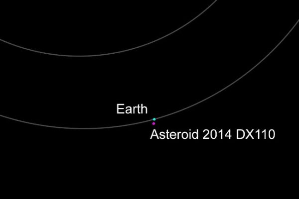 Asteroide 2014 DX 110