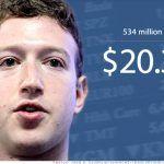 1 mark zuckerberg.gi aol, facebook, google, mark zucherberg, myspace, nbc, yahoo