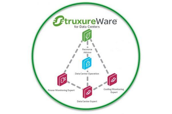 software StruxureWare