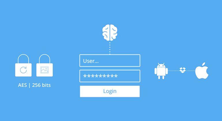Steganos Password Manager 16: Logins com apenas um clique