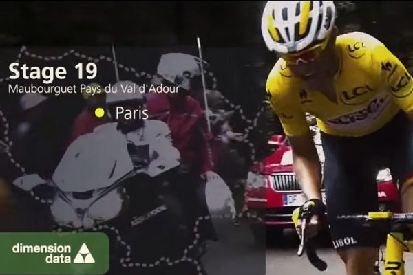 dimension-data-Tour-de-France