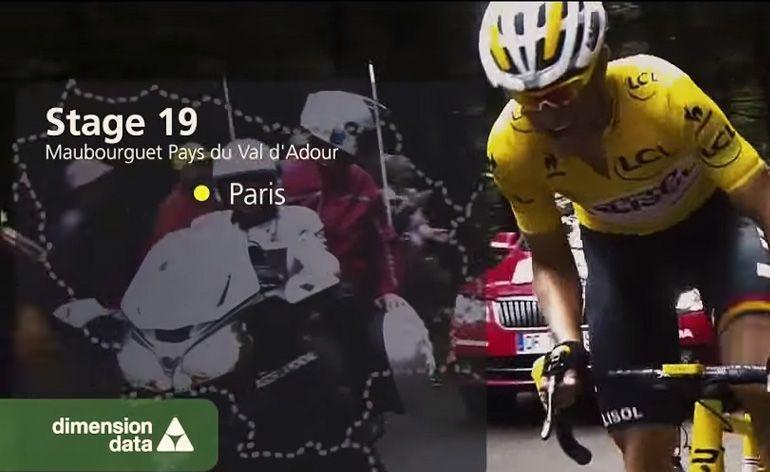 dimension-data-Tour-de-France