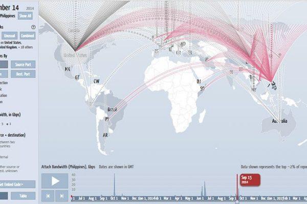 Maior ataque DDoS de sempre
