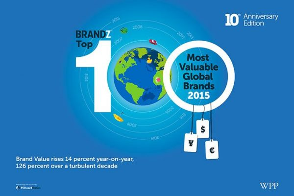 Huawei_ BrandZ Top 100 Global Brands'