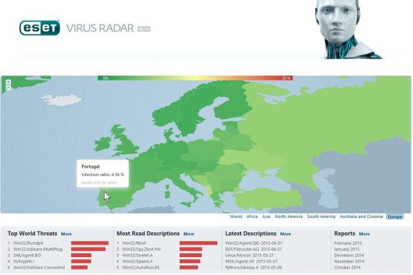ESET mapa vírus Portugal