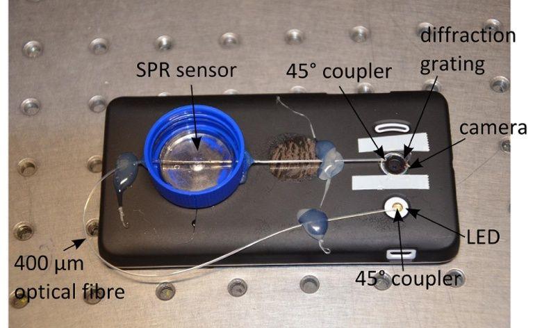 sensor de fibra óptica auto-suficiente para smartphones