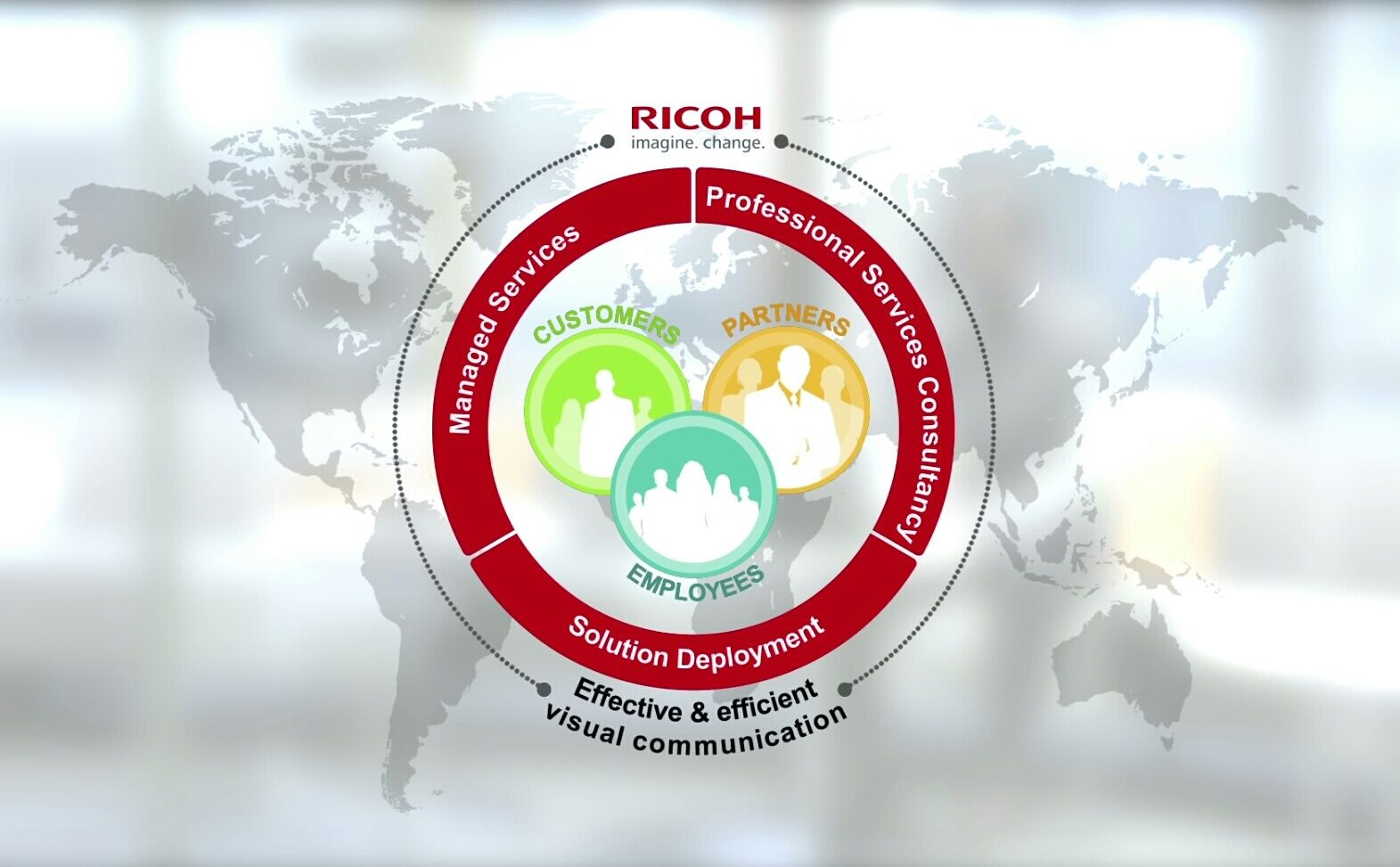 Ricoh Visual Communications solutions