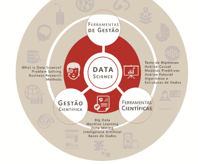 WINNING lança o primeiro curso para a Formação de Data Scientists em Portugal