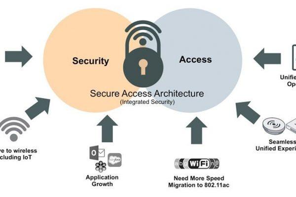Fortinet lança novo programa de especialização em Segurança Wireless