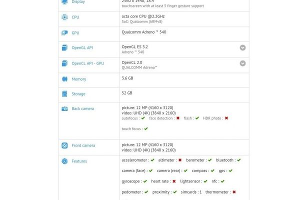 Nokia: Tablet de 18 polegadas surge no GFXBench