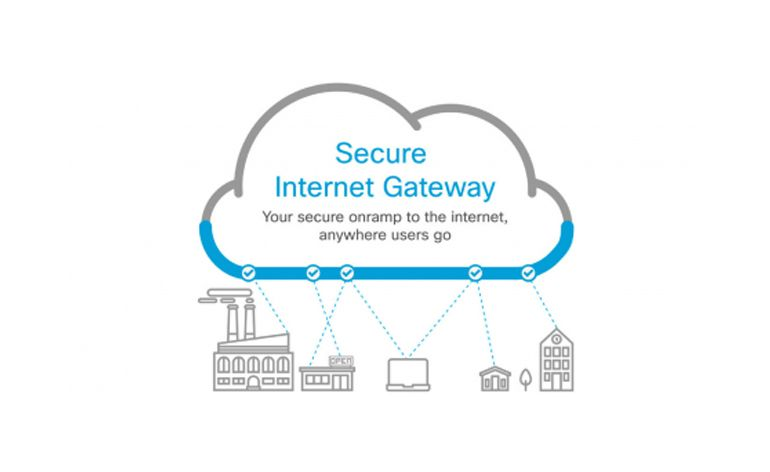 Cisco apresenta primeiro Secure Internet Gateway na Cloud do mercado