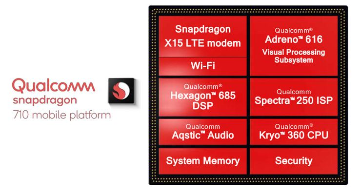 Resultado de imagem para Qualcomm Snapdragon 710