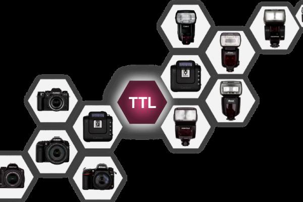 Transcetor CACTUS X-TTL agora também para Canon