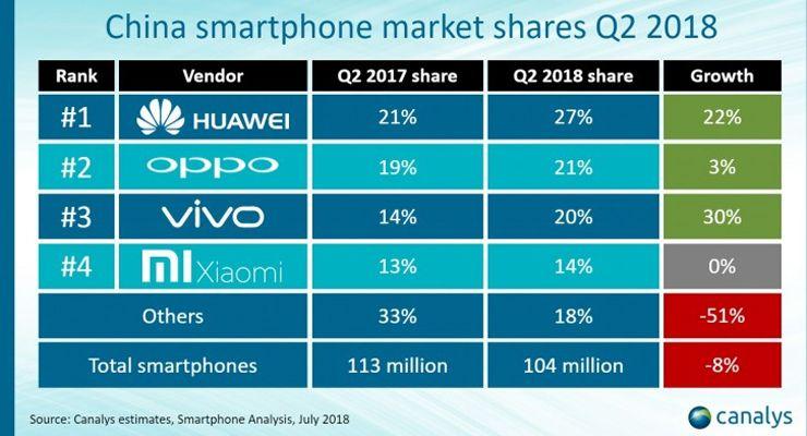 Huawei China - TecheNet