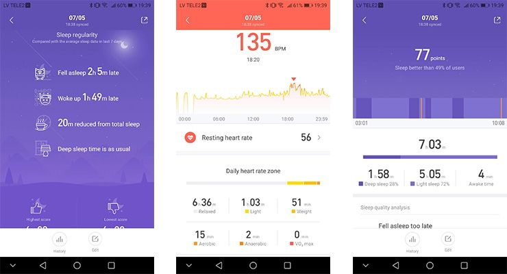 Xiaomi Mi Fit - TecheNet