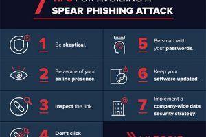 """7 dicas para proteção """"spear phishing"""""""