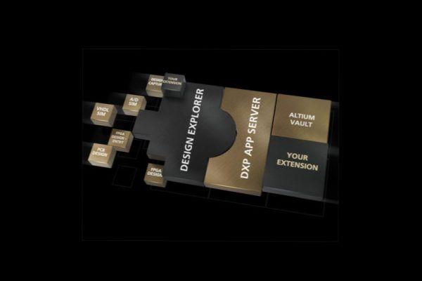 Integre seus negócios com o Altium DXP Developer