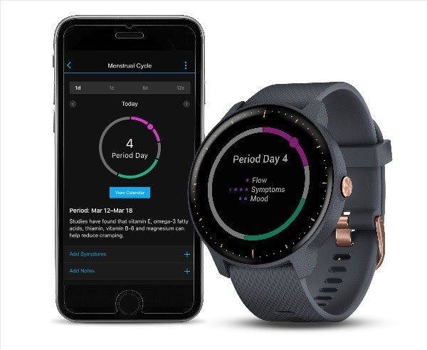 garmin ehealth e-health, Garmin, Garmin Connect IQ
