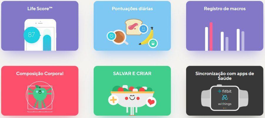 Lifesum Aplicativo Android iOS