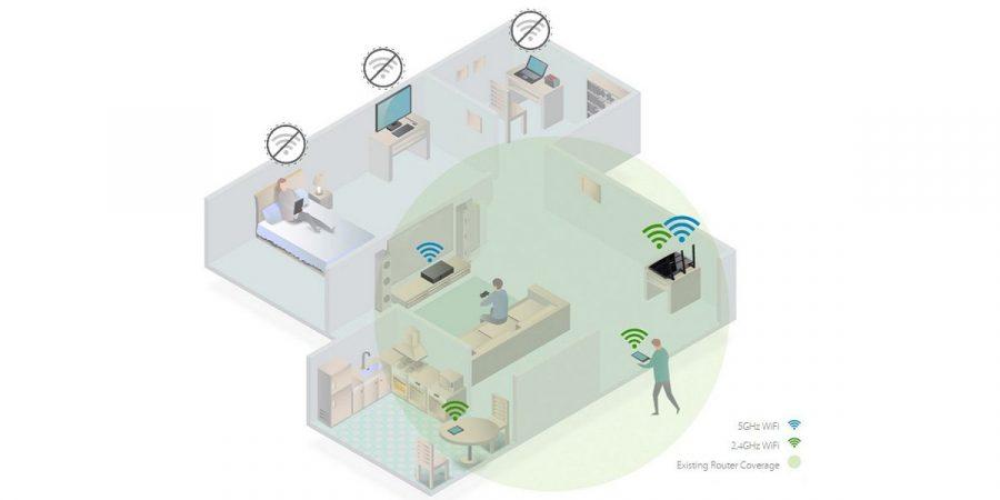 zonas Wi-Fi mortas TP-Link