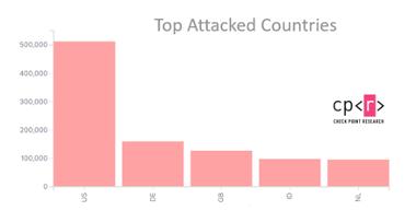 image 22 Check Point, ciber-segurança, NSA, online, segurança, segurança online, vulnerabilidades