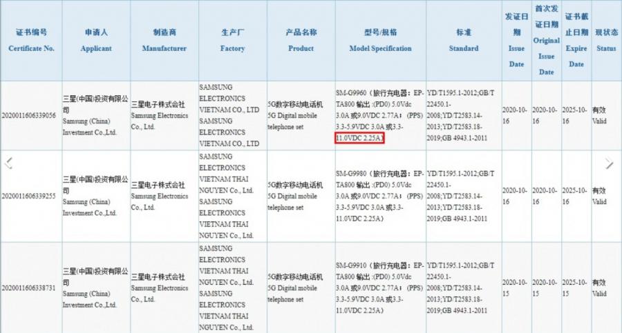 Samsung Galaxy S21 carregamento