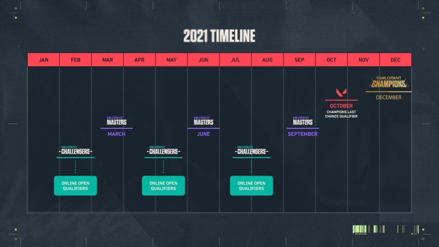 3 eSports, gaming, Riot Games, shooter, Valorant, Valorant Champions Tour