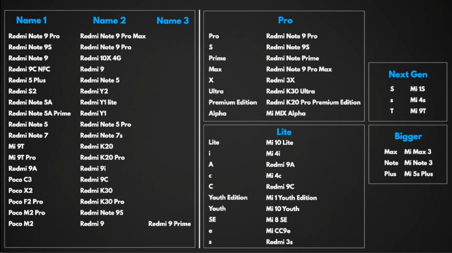 caóticos nomes da Xiaomi