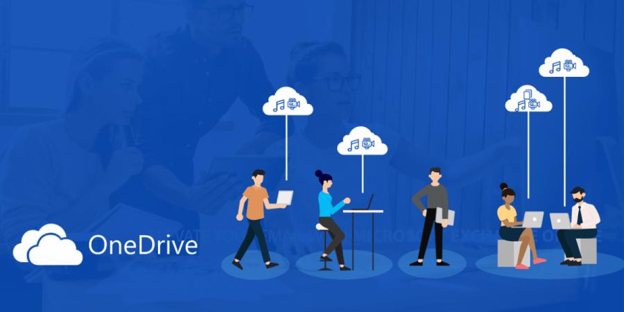OneDrive vs Google Fotos