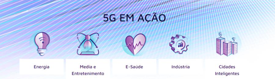 Anacom Portal 5G Portugal