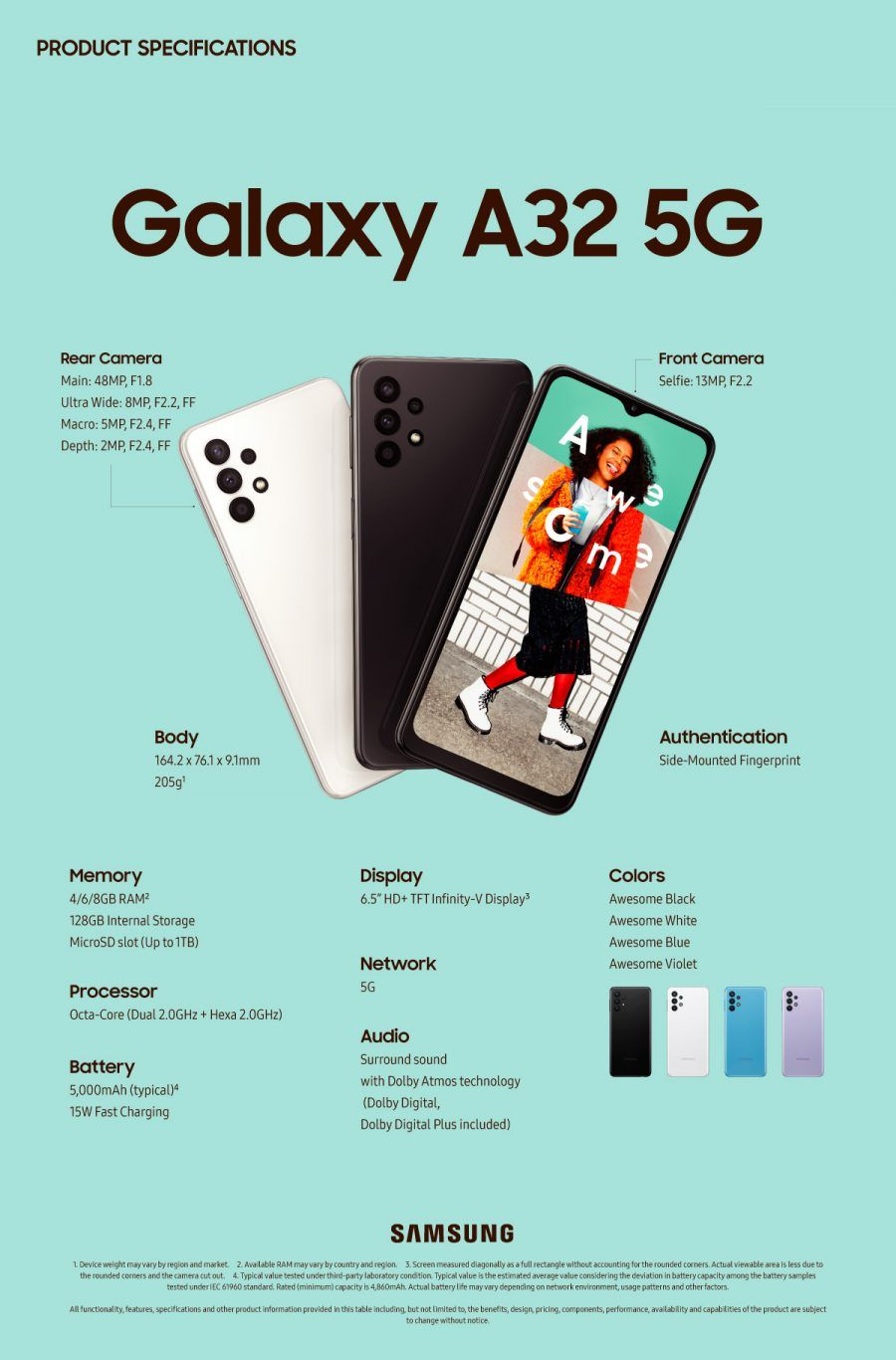 GalaxyA32 5G Spec Infographic FINAL 5g, mobile, Samsung, Samsung Galaxy A32 5G, smartphone