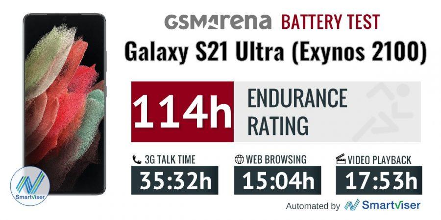 gsmarena 101 1 exynos 2100, GSM Arena, qualcomm, Samsung, Samsung Galaxy S21 Ultra, snapdragon 888