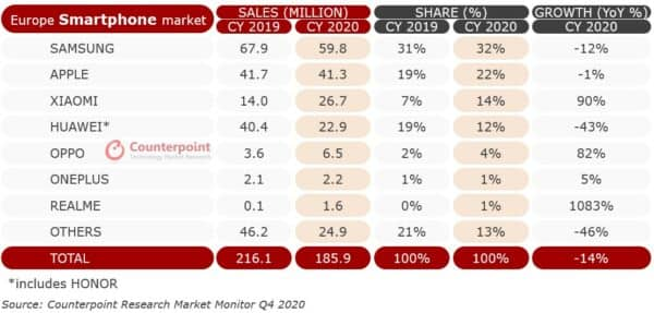 Xiaomi cresce mais que a Apple e Samsung juntas