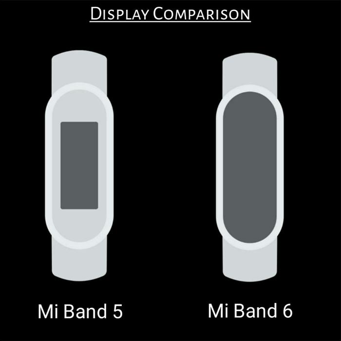 Xiaomi Mi Band 6 comparação