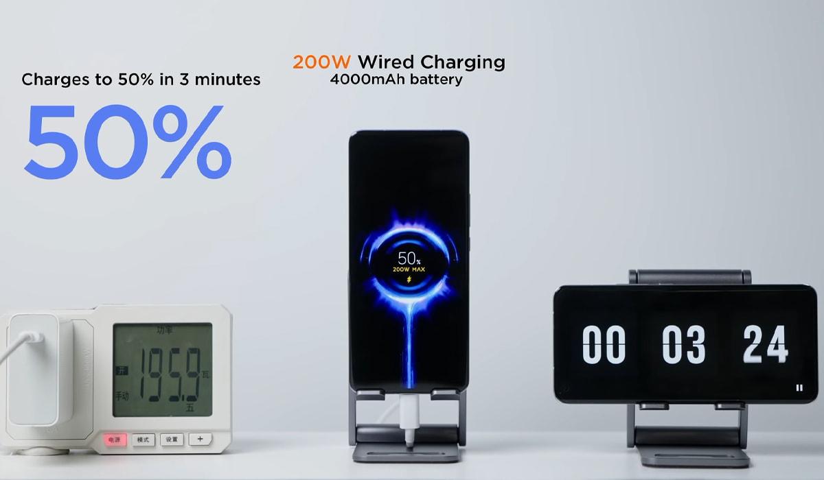 Xiaomi Carregamento 200W