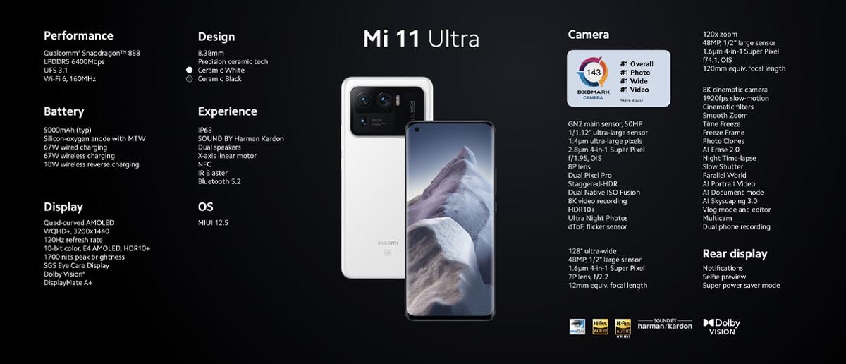 Xiaomi Mi 11 Ultra specs
