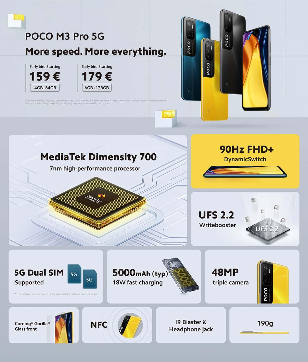 Xiaomi POCO M3 Pro Aliexpress