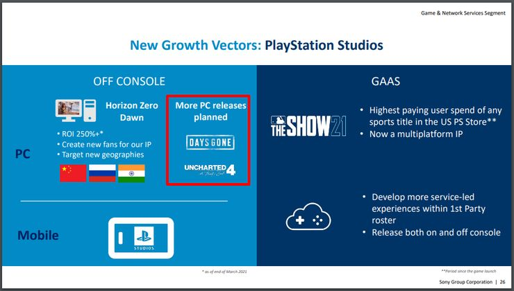 Uncharted 4 PlayStation Studios
