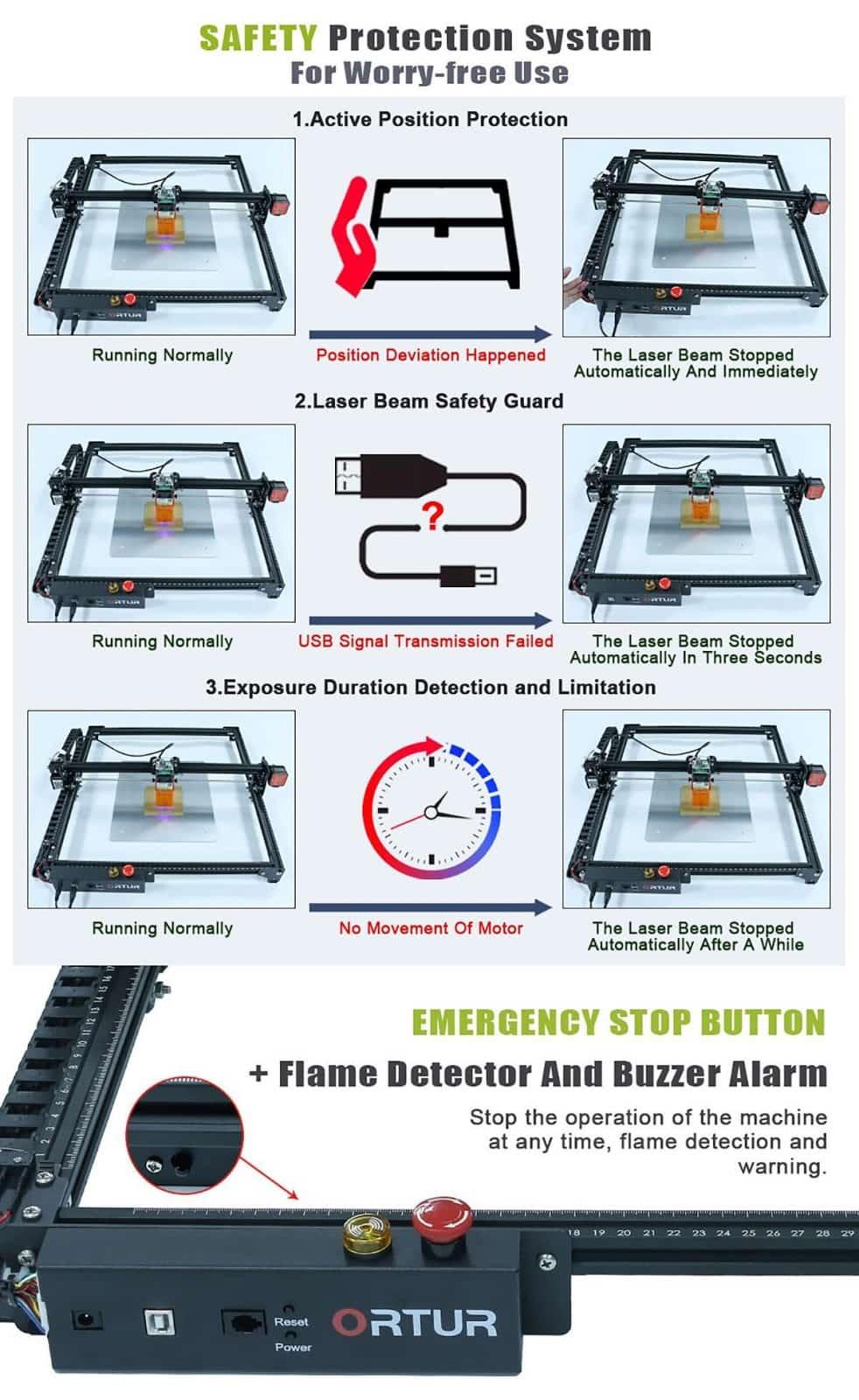 Ortu Laser Master 2 Pro