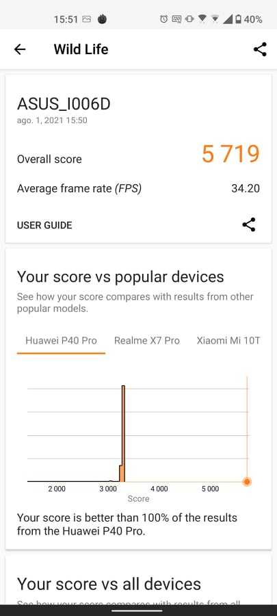 228002199 202338061748699 8773912895823052314 n análise, Asus, ASUS ZenFone 8, mobile, review