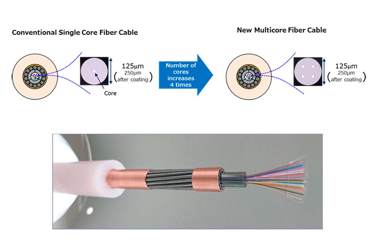 Cabo submarino com fibra multicore testado no Japão